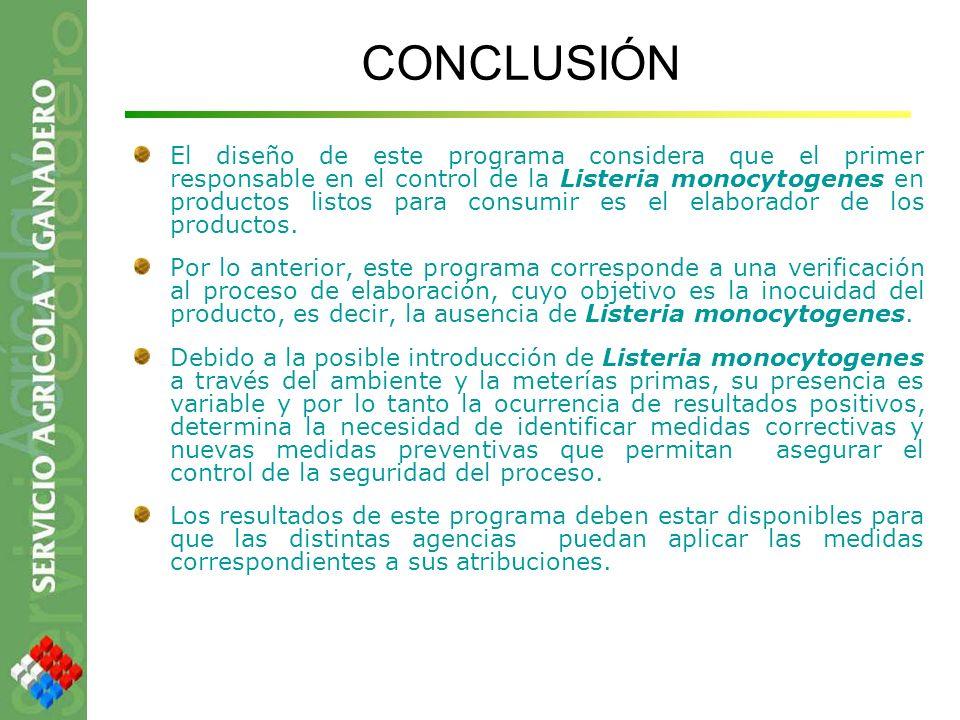 CONCLUSIÓN El diseño de este programa considera que el primer responsable en el control de la Listeria monocytogenes en productos listos para consumir