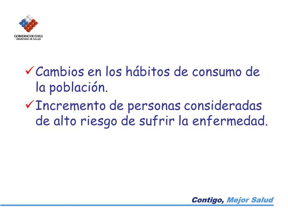 Cambios en los hábitos de consumo de la población. Incremento de personas consideradas de alto riesgo de sufrir la enfermedad.