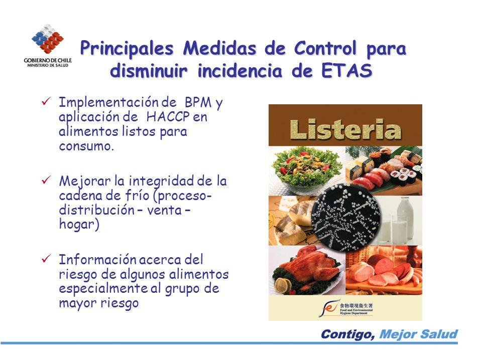 Principales Medidas de Control para disminuir incidencia de ETAS Principales Medidas de Control para disminuir incidencia de ETAS Implementación de BP