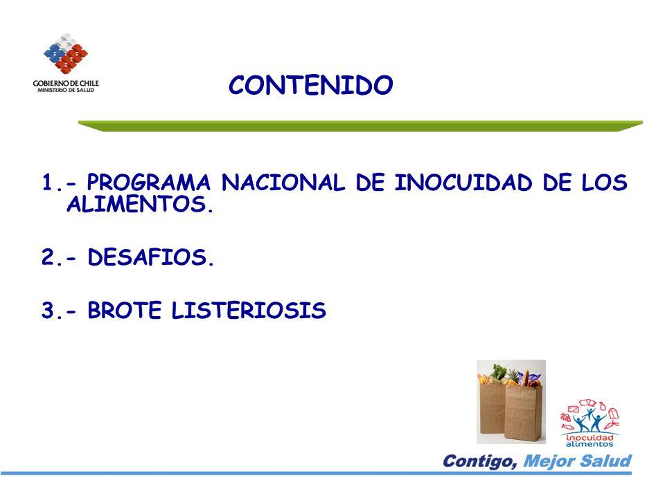 1.- PROGRAMA NACIONAL DE INOCUIDAD DE LOS ALIMENTOS. 2.- DESAFIOS. 3.- BROTE LISTERIOSIS CONTENIDO