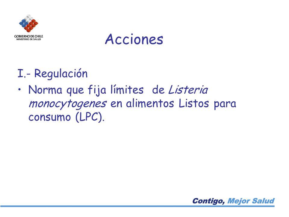 Acciones I.- Regulación Norma que fija límites de Listeria monocytogenes en alimentos Listos para consumo (LPC).