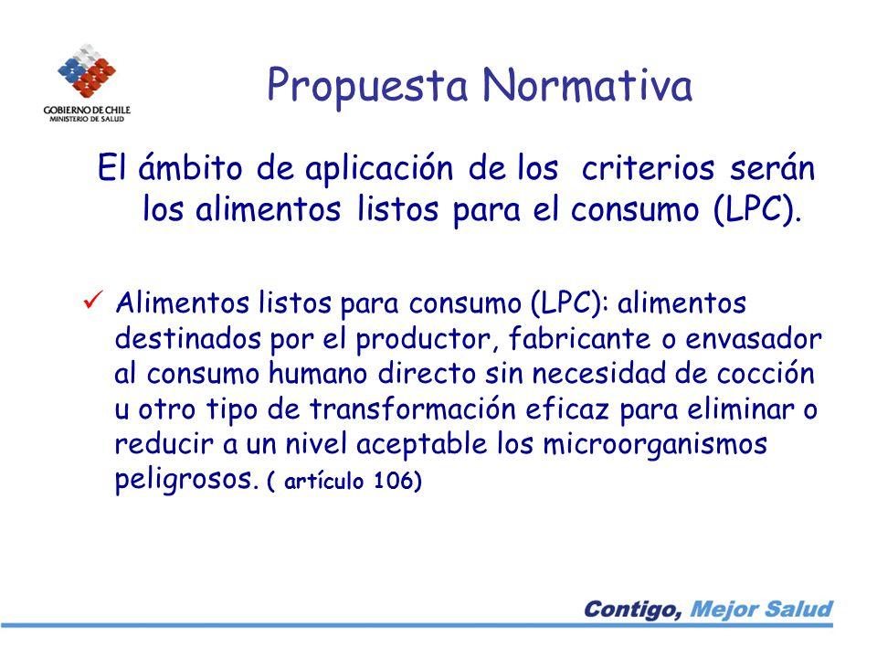 Propuesta Normativa El ámbito de aplicación de los criterios serán los alimentos listos para el consumo (LPC). Alimentos listos para consumo (LPC): al