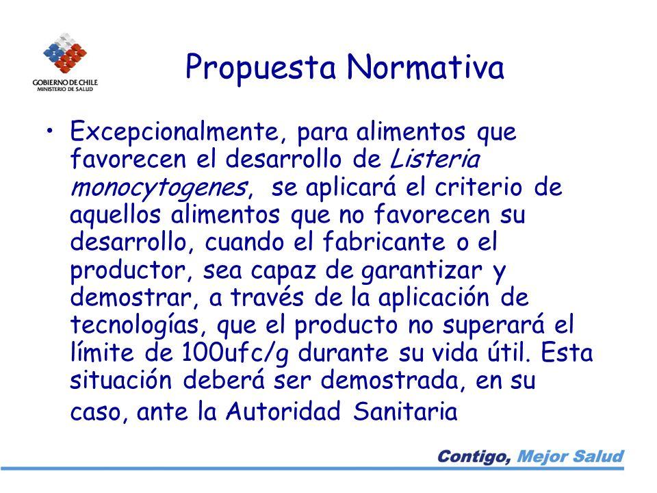 Propuesta Normativa Excepcionalmente, para alimentos que favorecen el desarrollo de Listeria monocytogenes, se aplicará el criterio de aquellos alimen