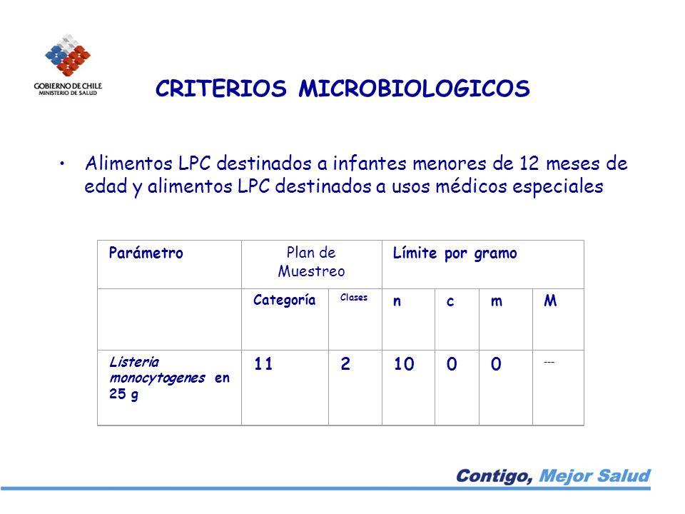 CRITERIOS MICROBIOLOGICOS Alimentos LPC destinados a infantes menores de 12 meses de edad y alimentos LPC destinados a usos médicos especiales Parámet