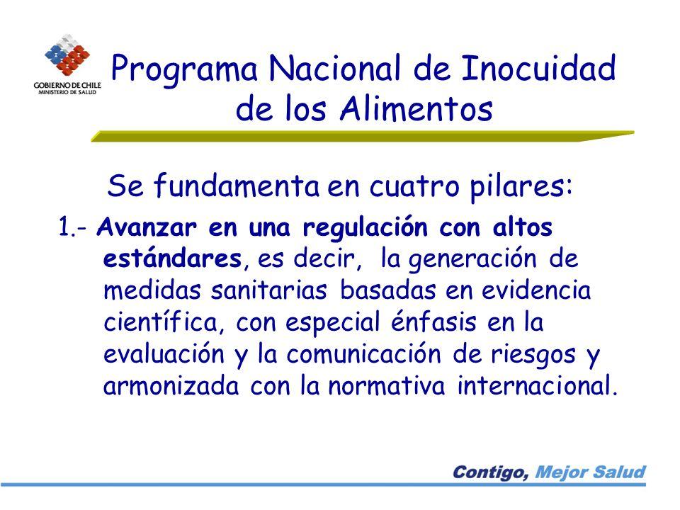 Programa Nacional de Inocuidad de los Alimentos Se fundamenta en cuatro pilares: 1.- Avanzar en una regulación con altos estándares, es decir, la gene