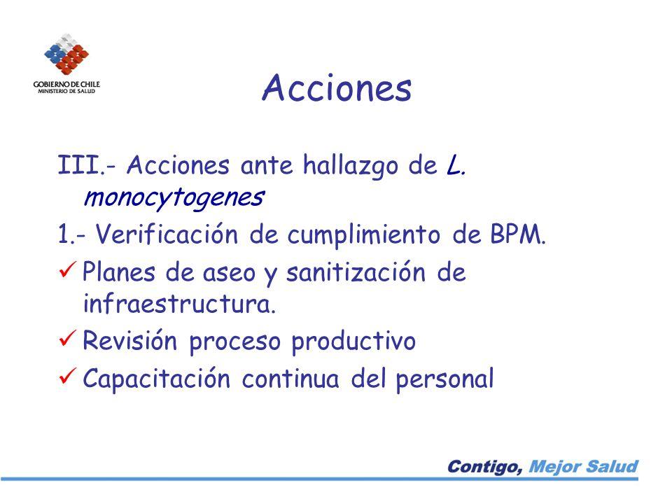 Acciones III.- Acciones ante hallazgo de L. monocytogenes 1.- Verificación de cumplimiento de BPM. Planes de aseo y sanitización de infraestructura. R
