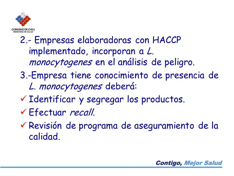 2.- Empresas elaboradoras con HACCP implementado, incorporan a L. monocytogenes en el análisis de peligro. 3.-Empresa tiene conocimiento de presencia