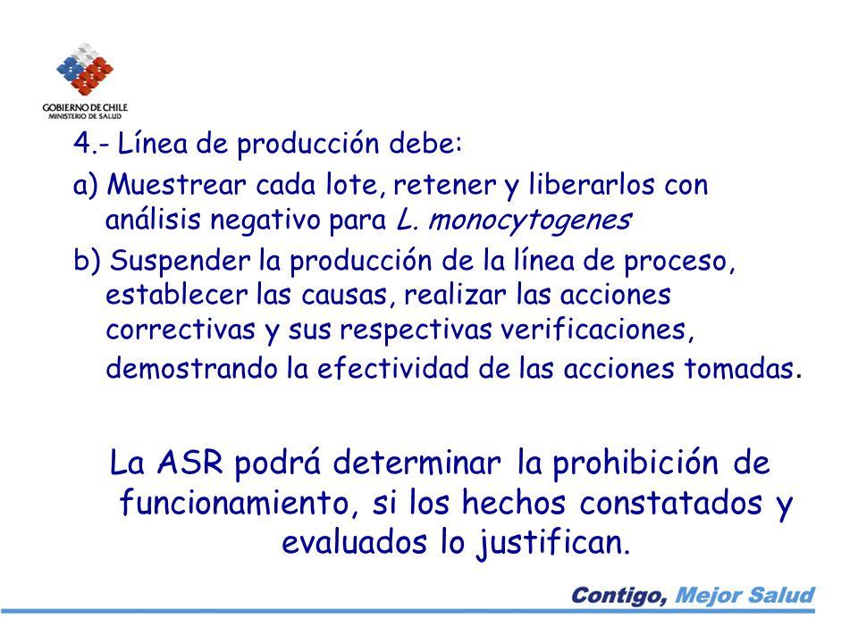 4.- Línea de producción debe: a) Muestrear cada lote, retener y liberarlos con análisis negativo para L. monocytogenes b) Suspender la producción de l