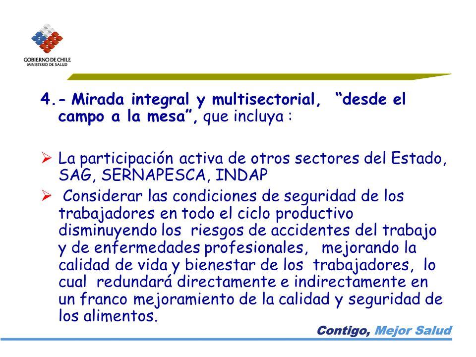 4.- Mirada integral y multisectorial, desde el campo a la mesa, que incluya : La participación activa de otros sectores del Estado, SAG, SERNAPESCA, I