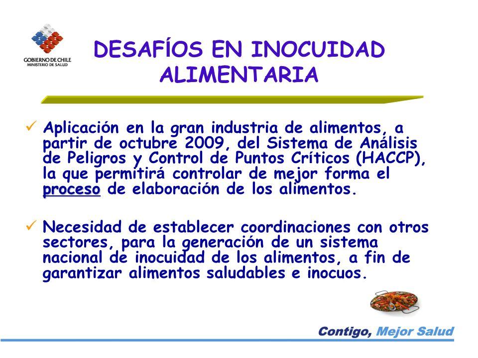 DESAF Í OS EN INOCUIDAD ALIMENTARIA proceso Aplicaci ó n en la gran industria de alimentos, a partir de octubre 2009, del Sistema de An á lisis de Pel