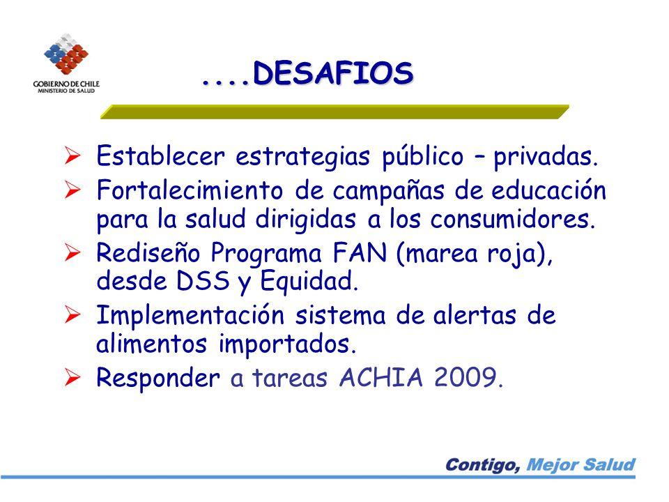 ....DESAFIOS Establecer estrategias público – privadas. Fortalecimiento de campañas de educación para la salud dirigidas a los consumidores. Rediseño