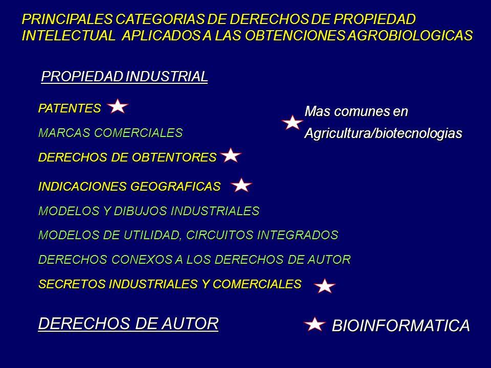 PRINCIPALES CATEGORIAS DE DERECHOS DE PROPIEDAD INTELECTUAL APLICADOS A LAS OBTENCIONES AGROBIOLOGICAS PATENTES MARCAS COMERCIALES DERECHOS DE AUTOR D