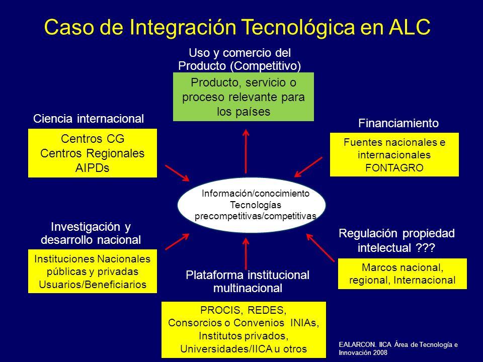 Caso de Integración Tecnológica en ALC Uso y comercio del Producto (Competitivo) Producto, servicio o proceso relevante para los países Centros CG Cen