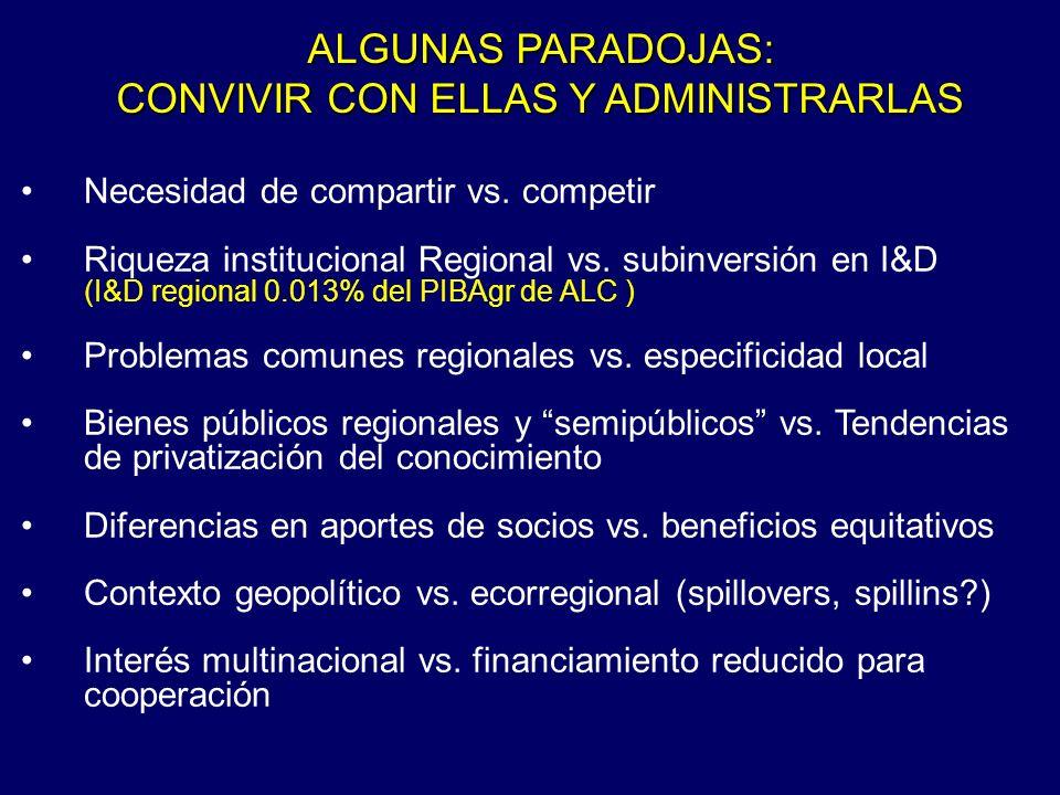 ALGUNAS PARADOJAS: CONVIVIR CON ELLAS Y ADMINISTRARLAS Necesidad de compartir vs. competir Riqueza institucional Regional vs. subinversión en I&D (I&D
