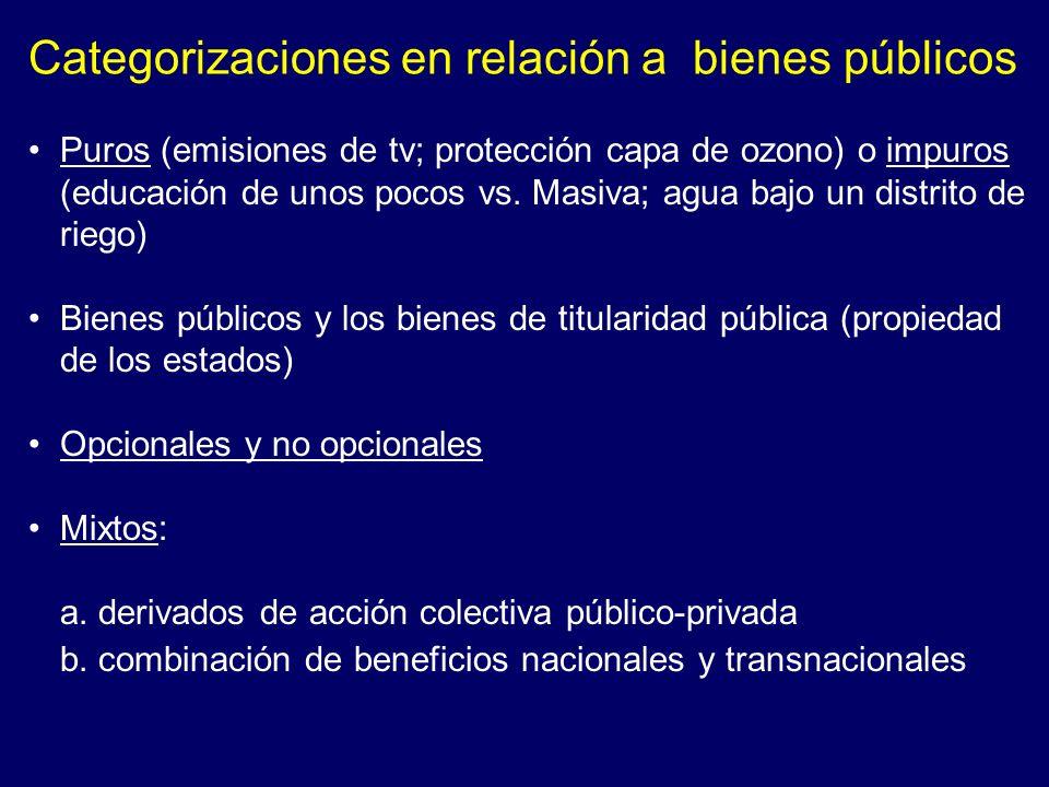 Categorizaciones en relación a bienes públicos Puros (emisiones de tv; protección capa de ozono) o impuros (educación de unos pocos vs. Masiva; agua b