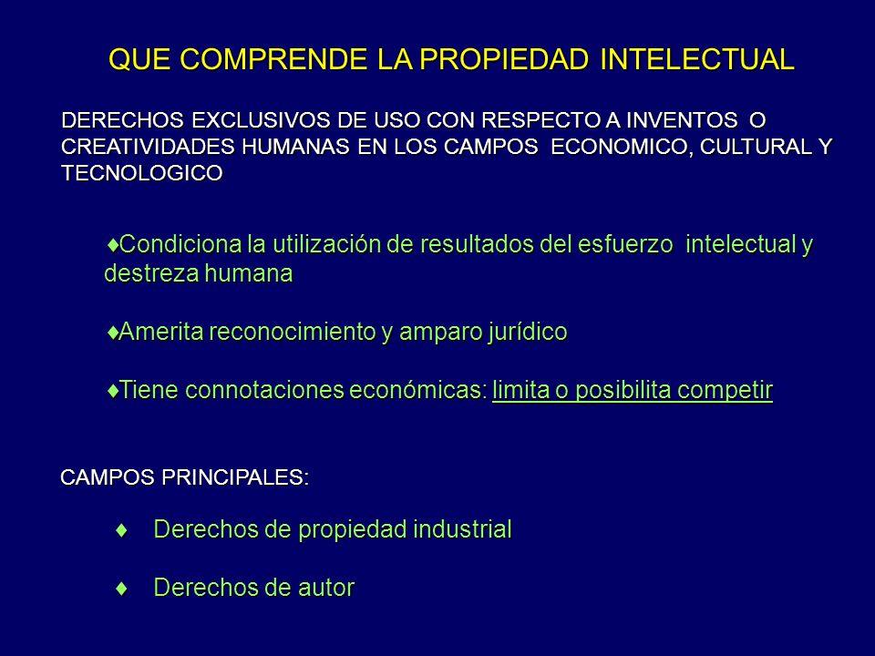 PRINCIPALES CATEGORIAS DE DERECHOS DE PROPIEDAD INTELECTUAL APLICADOS A LAS OBTENCIONES AGROBIOLOGICAS PATENTES MARCAS COMERCIALES DERECHOS DE AUTOR DERECHOS DE OBTENTORES INDICACIONES GEOGRAFICAS MODELOS Y DIBUJOS INDUSTRIALES MODELOS DE UTILIDAD, CIRCUITOS INTEGRADOS DERECHOS CONEXOS A LOS DERECHOS DE AUTOR SECRETOS INDUSTRIALES Y COMERCIALES Mas comunes en Agricultura/biotecnologias PROPIEDAD INDUSTRIAL BIOINFORMATICA