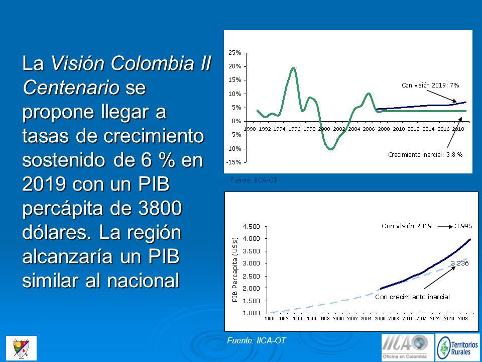 La Visión Colombia II Centenario se propone llegar a tasas de crecimiento sostenido de 6 % en 2019 con un PIB percápita de 3800 dólares. La región alc