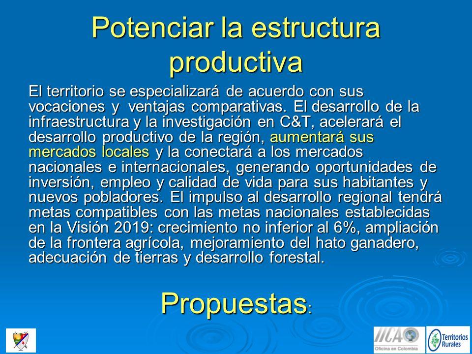 Potenciar la estructura productiva El territorio se especializará de acuerdo con sus vocaciones y ventajas comparativas. El desarrollo de la infraestr