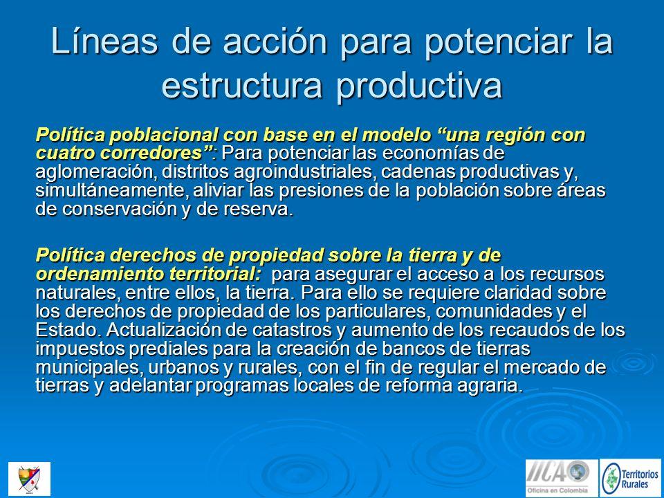 Política poblacional con base en el modelo una región con cuatro corredores: Para potenciar las economías de aglomeración, distritos agroindustriales,