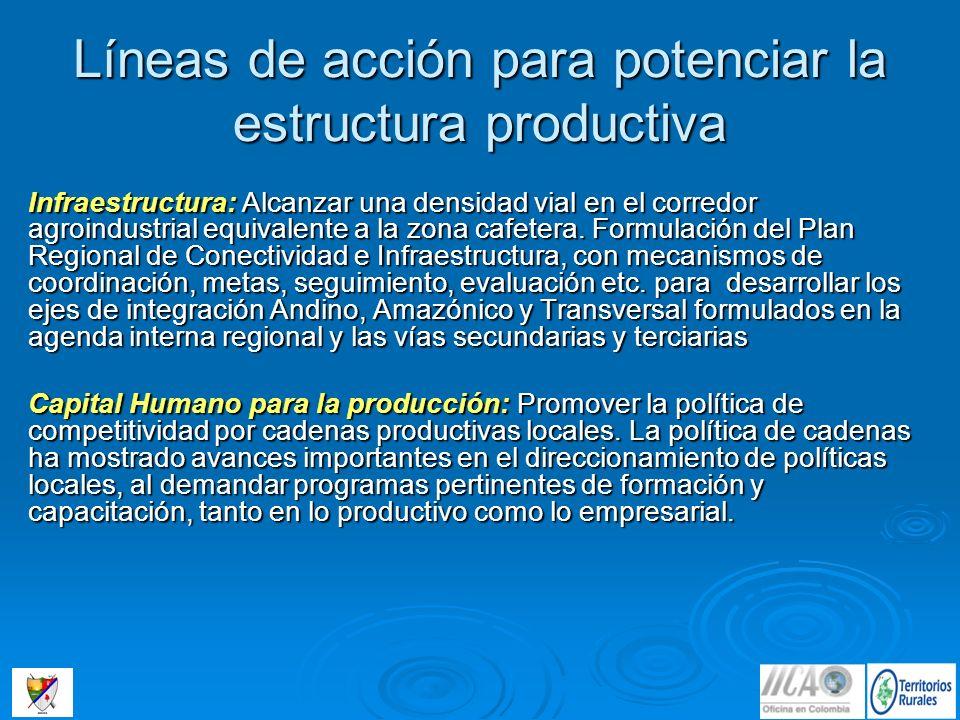 Infraestructura: Alcanzar una densidad vial en el corredor agroindustrial equivalente a la zona cafetera. Formulación del Plan Regional de Conectivida