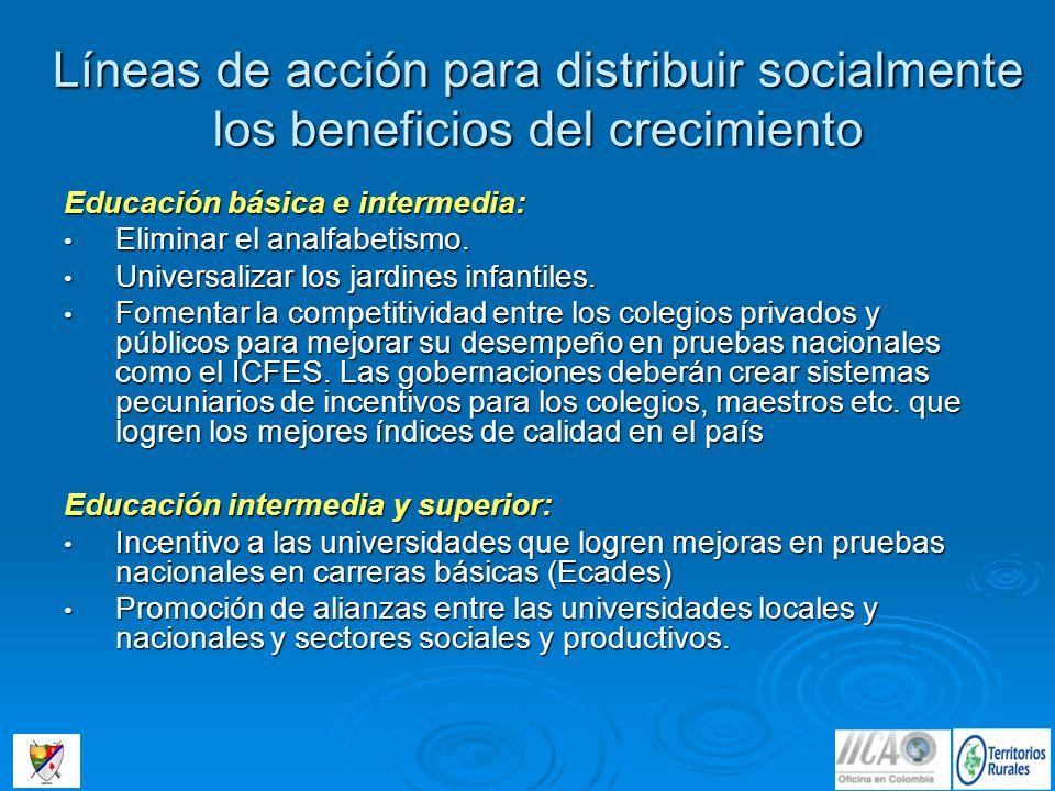 Líneas de acción para distribuir socialmente los beneficios del crecimiento Educación básica e intermedia: Eliminar el analfabetismo. Eliminar el anal