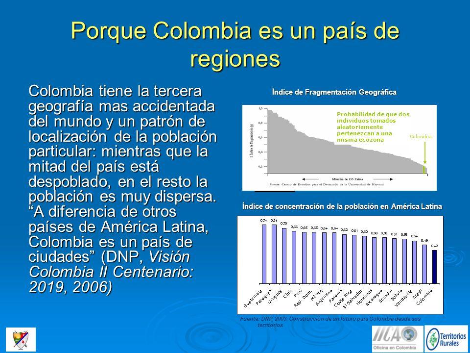 Porque Colombia es un país de regiones Colombia tiene la tercera geografía mas accidentada del mundo y un patrón de localización de la población parti
