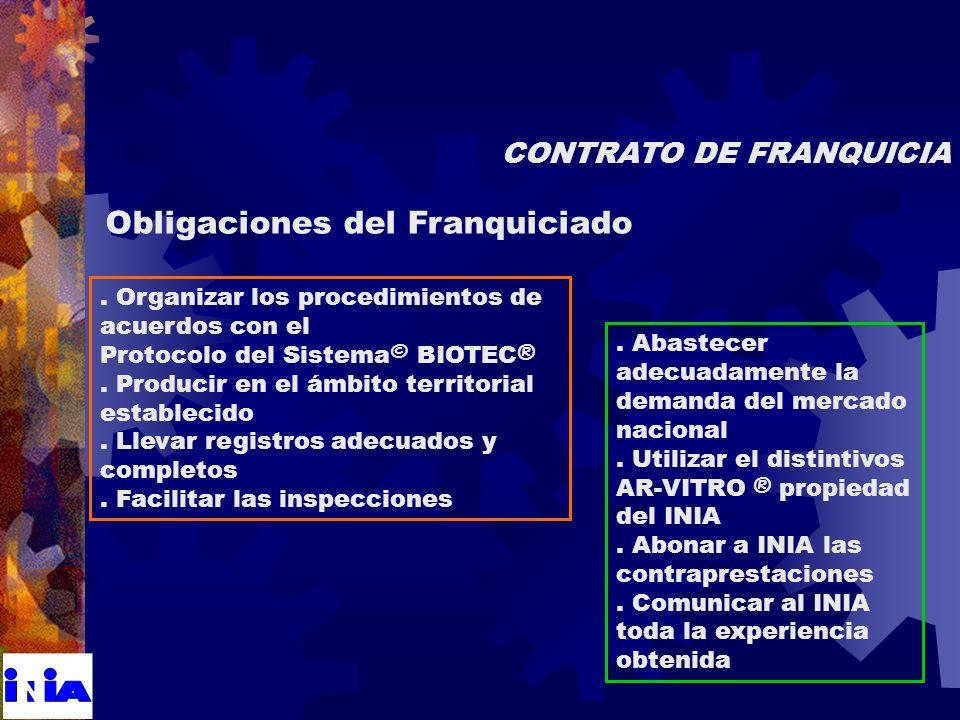 CONTRATO DE FRANQUICIA. Organizar los procedimientos de acuerdos con el Protocolo del Sistema © BIOTEC ®. Producir en el ámbito territorial establecid