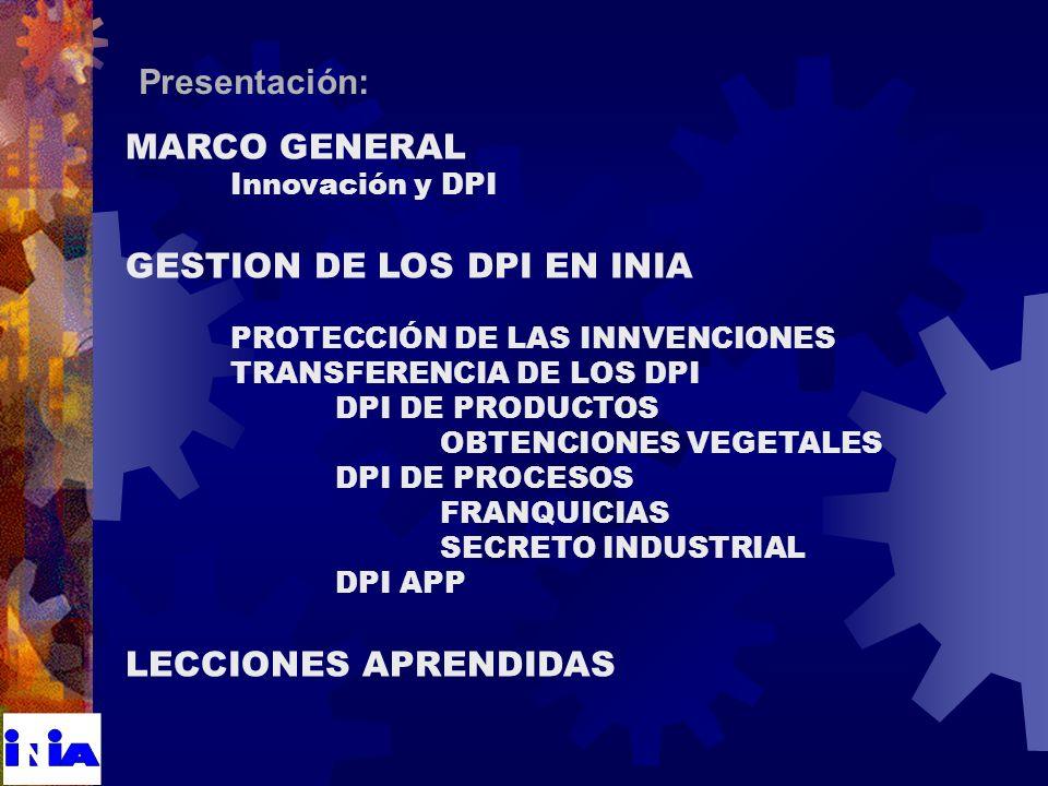 MARCO GENERAL Innovación y DPI GESTION DE LOS DPI EN INIA PROTECCIÓN DE LAS INNVENCIONES TRANSFERENCIA DE LOS DPI DE PRODUCTOS OBTENCIONES VEGETALES DPI DE PROCESOS FRANQUICIAS SECRETO INDUSTRIAL DPI APP LECCIONES APRENDIDAS Presentación: