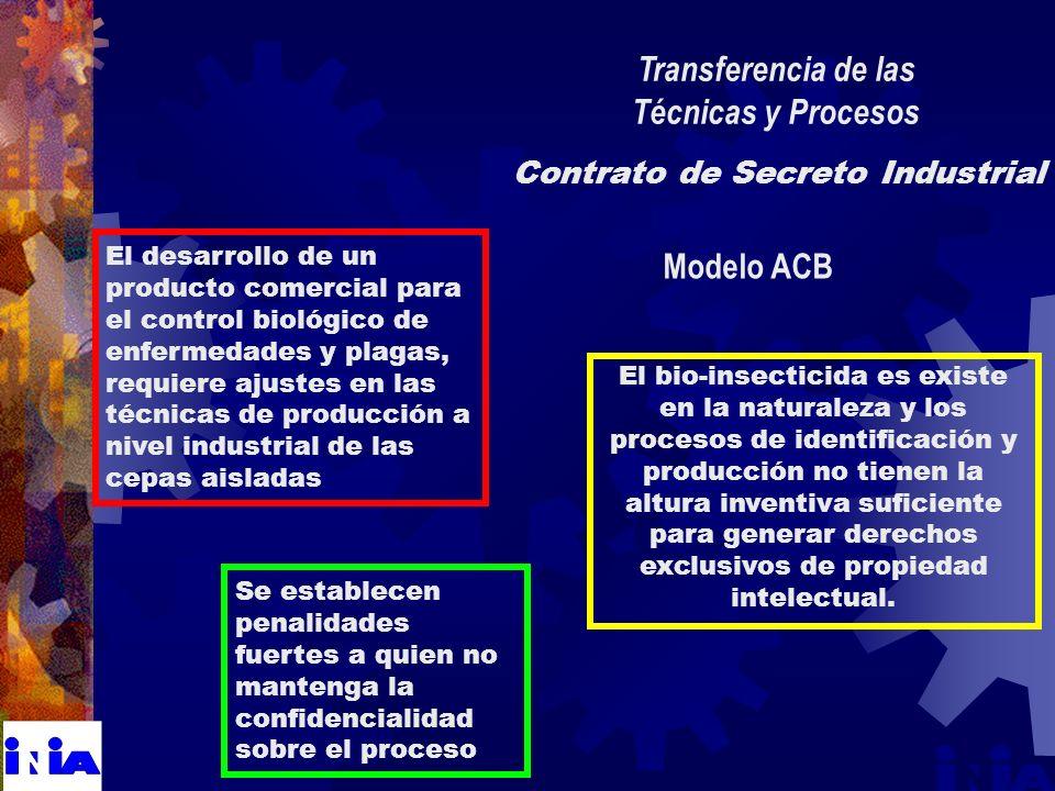Contrato de Secreto Industrial El desarrollo de un producto comercial para el control biológico de enfermedades y plagas, requiere ajustes en las técn