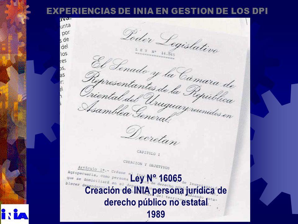 Ley N° 16065 Creación de INIA persona jurídica de derecho público no estatal 1989 EXPERIENCIAS DE INIA EN GESTION DE LOS DPI