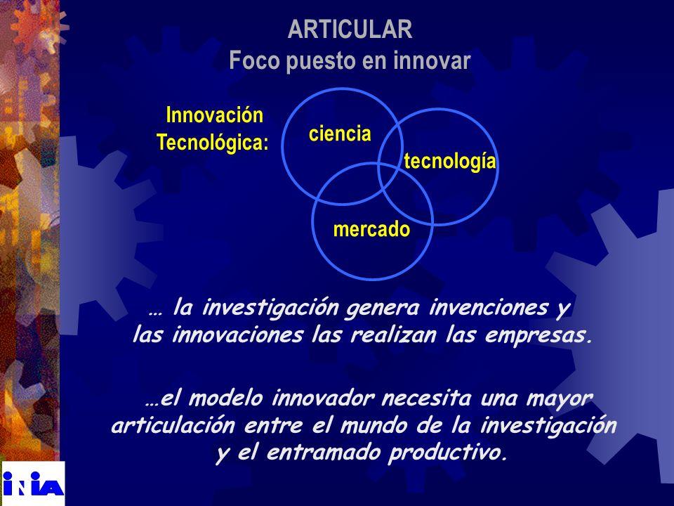 ARTICULAR Foco puesto en innovar …el modelo innovador necesita una mayor articulación entre el mundo de la investigación y el entramado productivo. In