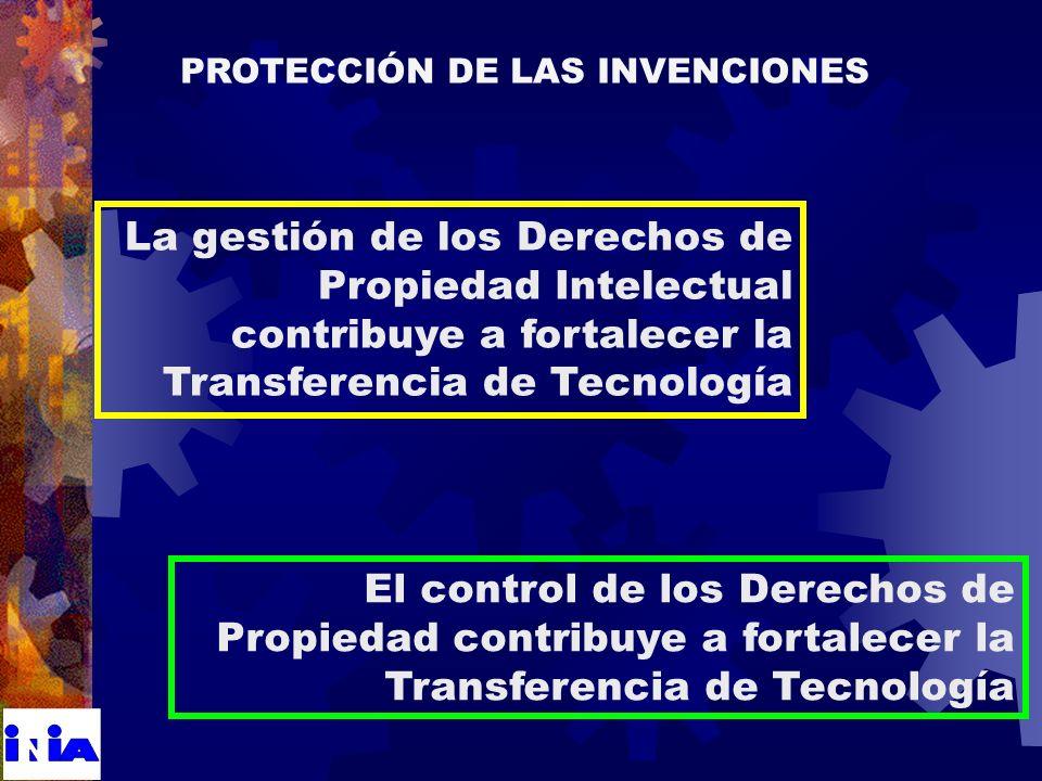 La gestión de los Derechos de Propiedad Intelectual contribuye a fortalecer la Transferencia de Tecnología El control de los Derechos de Propiedad contribuye a fortalecer la Transferencia de Tecnología PROTECCIÓN DE LAS INVENCIONES