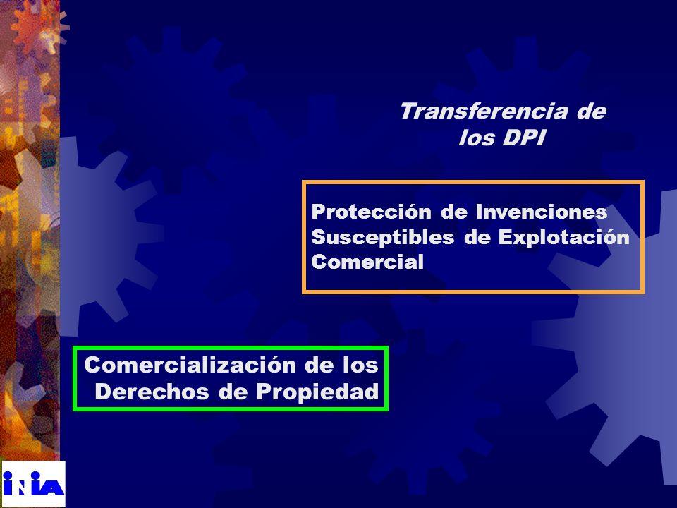 Protección de los DPI O btenciones Vegetales