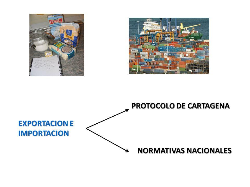 EXPORTACION E IMPORTACION PROTOCOLO DE CARTAGENA NORMATIVAS NACIONALES