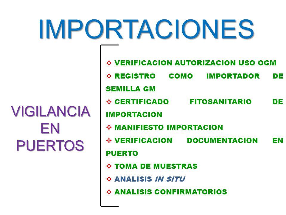 IMPORTACIONES VIGILANCIA EN PUERTOS VERIFICACION AUTORIZACION USO OGM REGISTRO COMO IMPORTADOR DE SEMILLA GM CERTIFICADO FITOSANITARIO DE IMPORTACION MANIFIESTO IMPORTACION VERIFICACION DOCUMENTACION EN PUERTO TOMA DE MUESTRAS ANALISIS IN SITU ANALISIS CONFIRMATORIOS