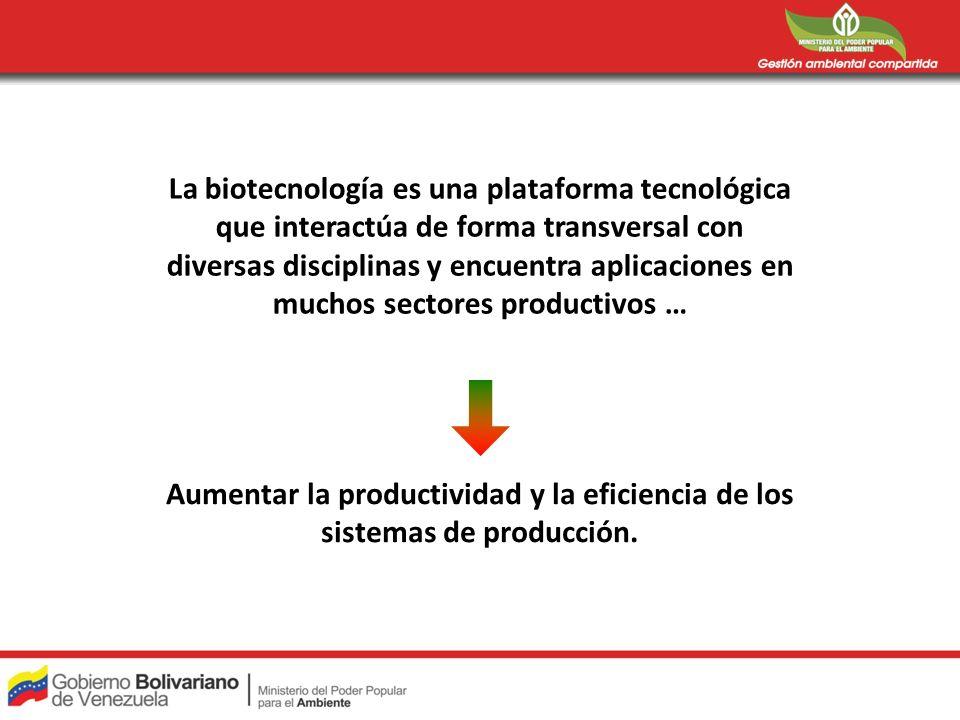 Aumentar la productividad y la eficiencia de los sistemas de producción. La biotecnología es una plataforma tecnológica que interactúa de forma transv