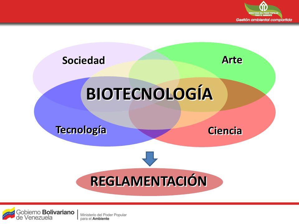Arte Tecnología Sociedad Ciencia BIOTECNOLOGÍA REGLAMENTACIÓN