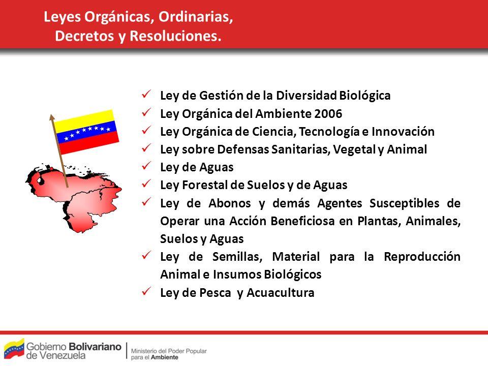 Leyes Orgánicas, Ordinarias, Decretos y Resoluciones. Ley de Gestión de la Diversidad Biológica Ley Orgánica del Ambiente 2006 Ley Orgánica de Ciencia