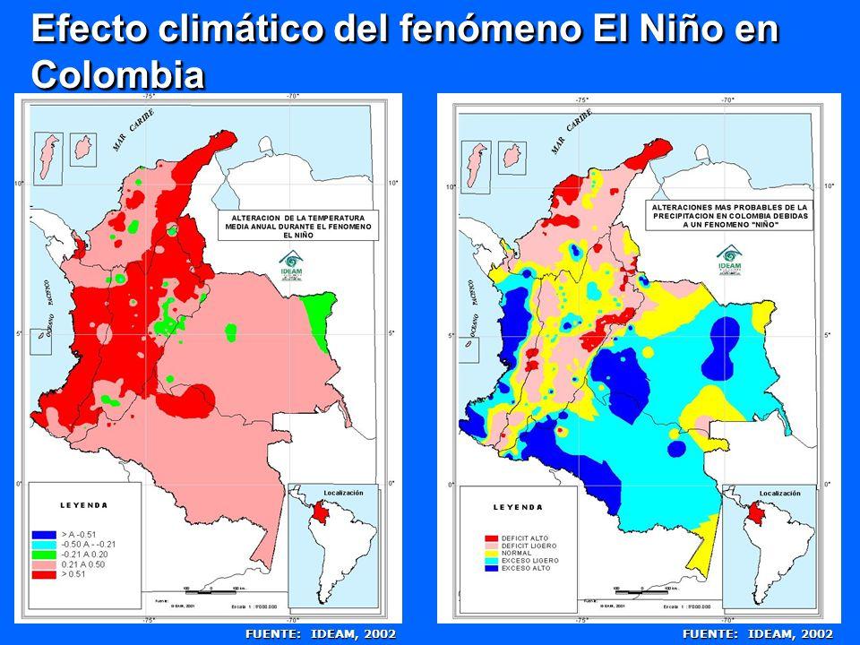 Efecto climático del fenómeno El Niño en Colombia FUENTE: IDEAM, 2002