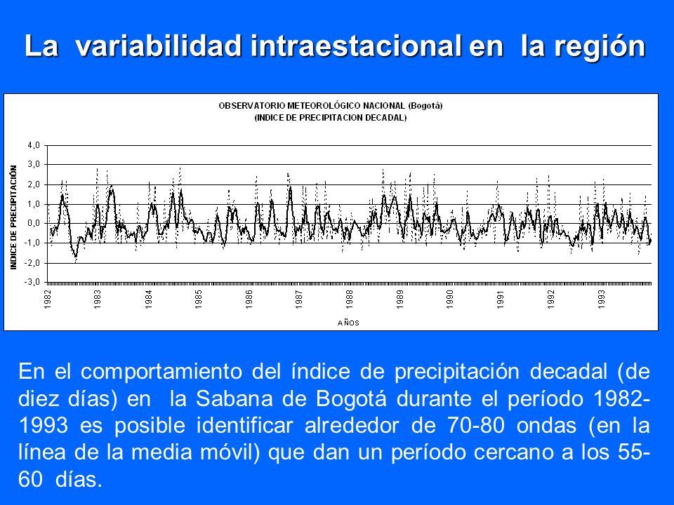 La variabilidad intraestacional en la región En el comportamiento del índice de precipitación decadal (de diez días) en la Sabana de Bogotá durante el