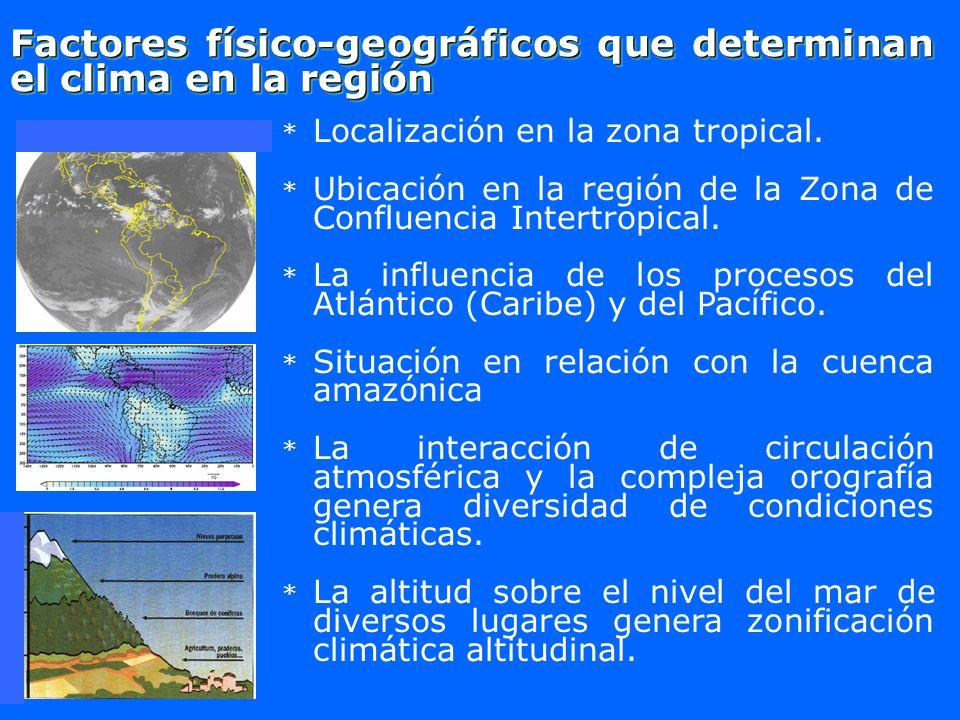 Factores físico-geográficos que determinan el clima en la región * Localización en la zona tropical. * Ubicación en la región de la Zona de Confluenci
