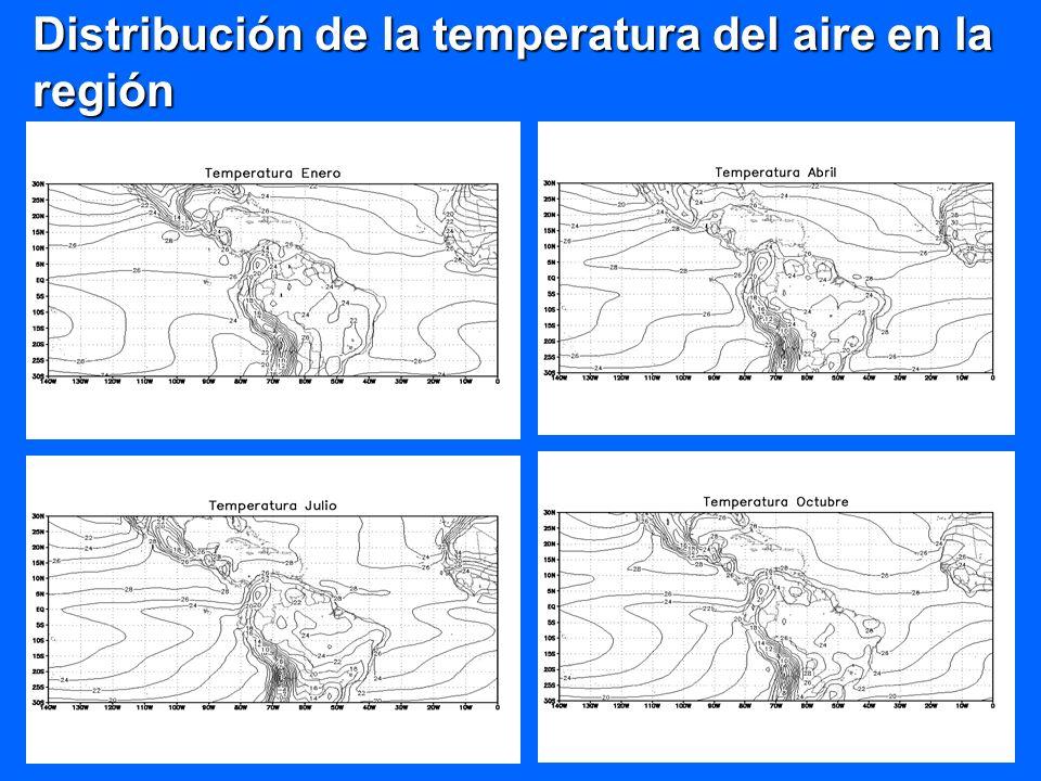 Distribución de la presión atmosférica y de los vientos en la región