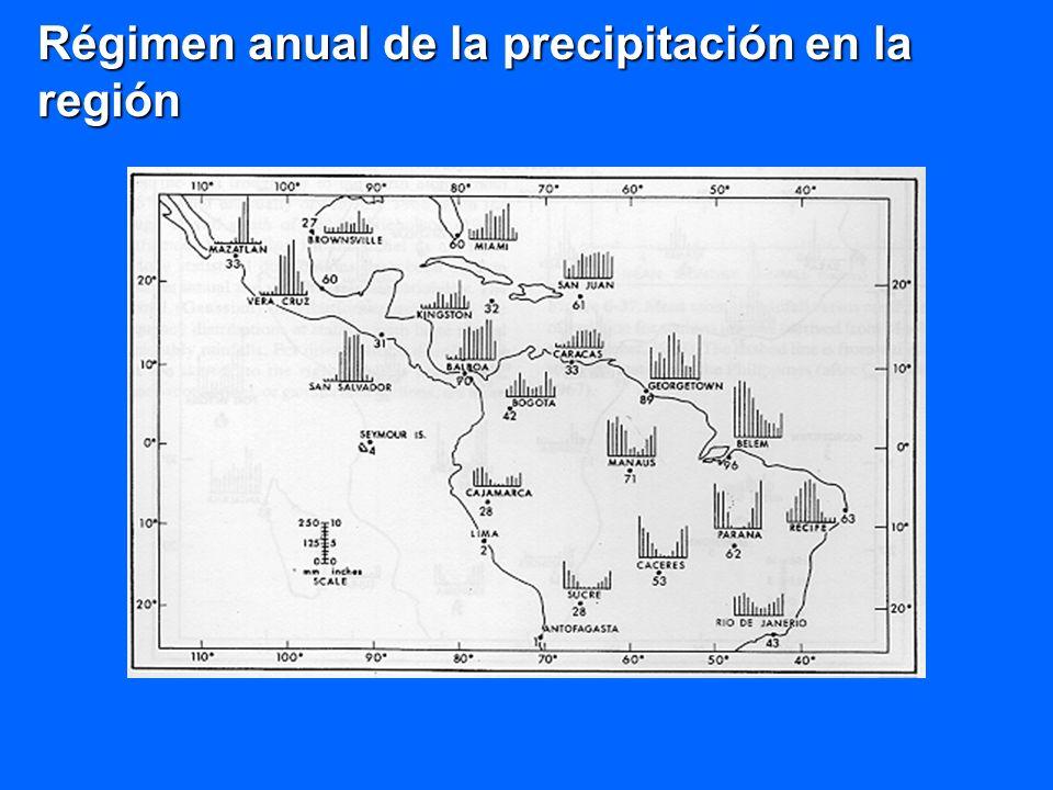 Variabilidad intraestacional en la región FUENTE: IDEAM FUENTE: NOAA