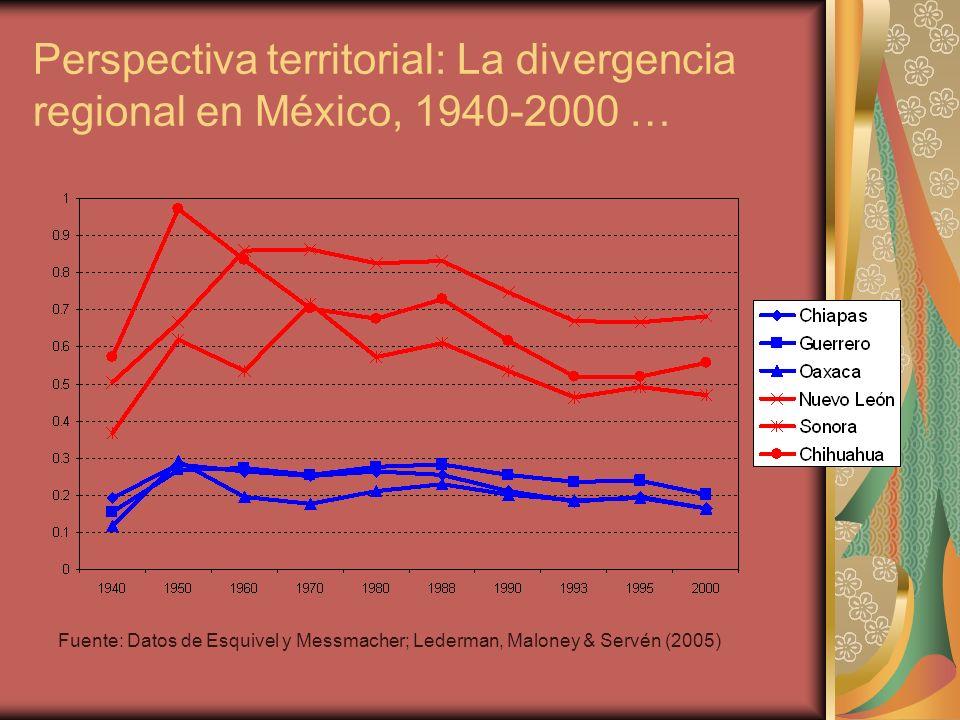 Perspectiva territorial: La divergencia regional en México, 1940-2000 … Fuente: Datos de Esquivel y Messmacher; Lederman, Maloney & Servén (2005)