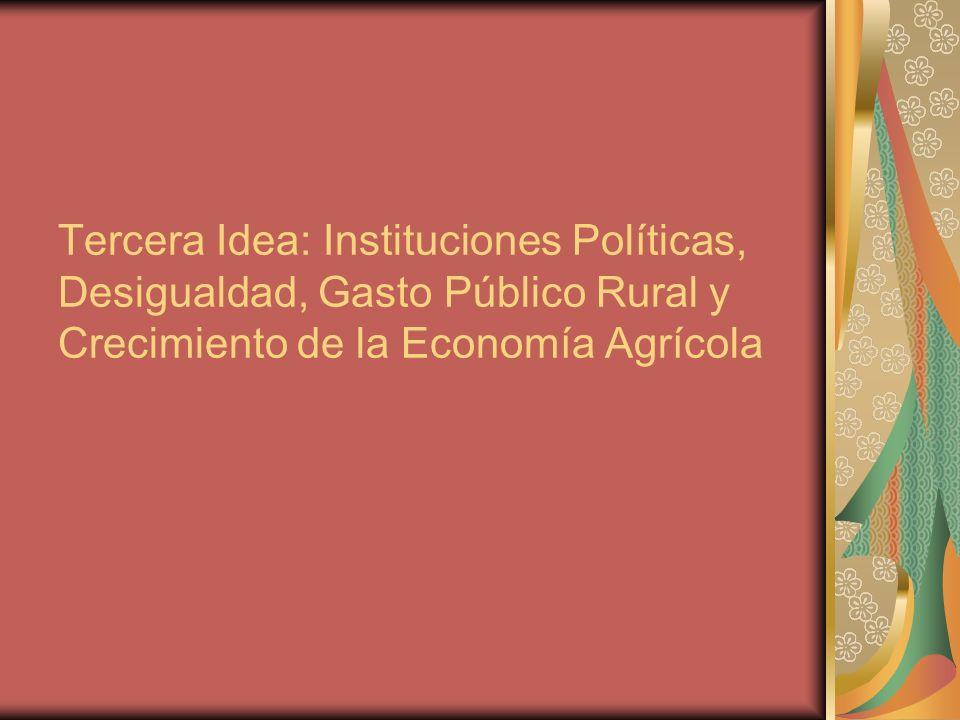 Tercera Idea: Instituciones Políticas, Desigualdad, Gasto Público Rural y Crecimiento de la Economía Agrícola