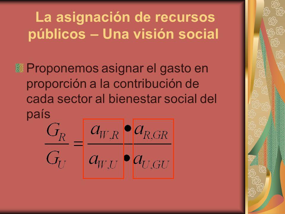 La asignación de recursos públicos – Una visión social Proponemos asignar el gasto en proporción a la contribución de cada sector al bienestar social del país