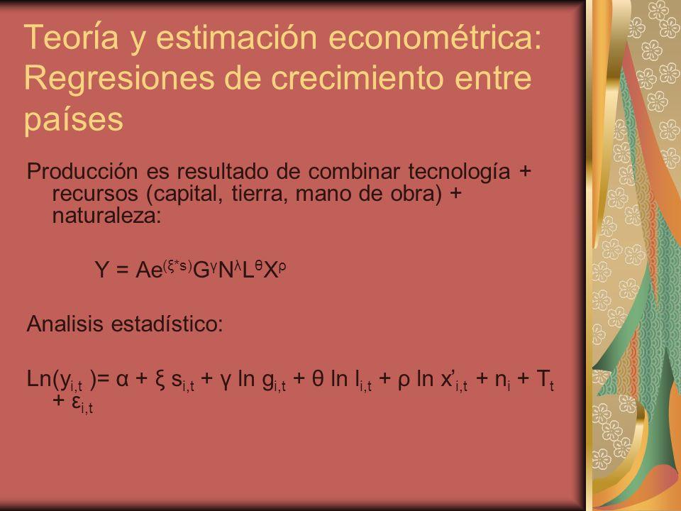 Teor í a y estimación econométrica: Regresiones de crecimiento entre países Producción es resultado de combinar tecnología + recursos (capital, tierra, mano de obra) + naturaleza: Y = Ae (ξ*s) G γ N λ L θ X ρ Analisis estadístico: Ln(y i,t )= α + ξ s i,t + γ ln g i,t + θ ln l i,t + ρ ln x i,t + n i + T t + ε i,t