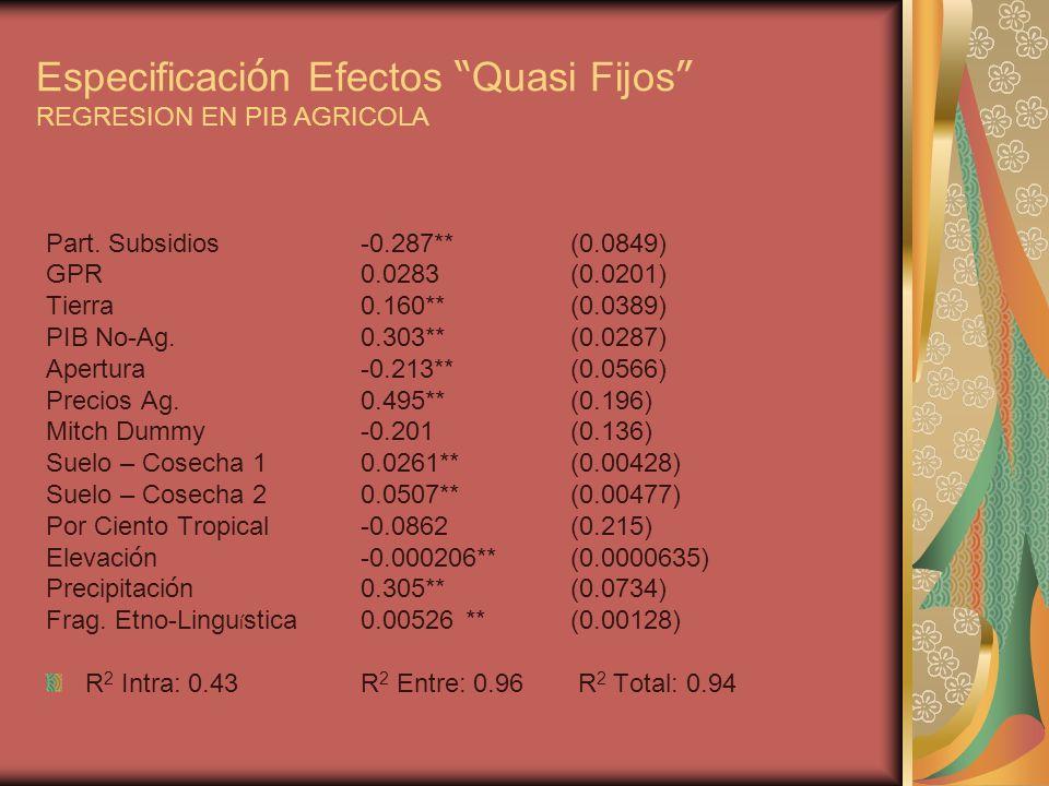 Especificaci ó n Efectos Quasi Fijos REGRESION EN PIB AGRICOLA Part.