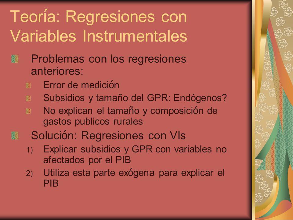 Teor í a: Regresiones con Variables Instrumentales Problemas con los regresiones anteriores: Error de medici ó n Subsidios y tamaño del GPR: Endógenos.