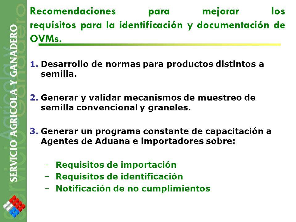 Recomendaciones para mejorar los requisitos para la identificación y documentación de OVMs. 1.Desarrollo de normas para productos distintos a semilla.